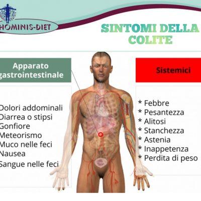 Colite e sintomi